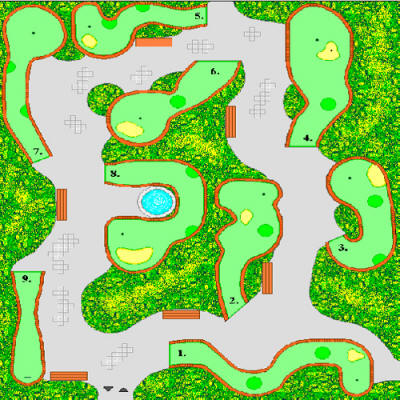 business plan software minature golf